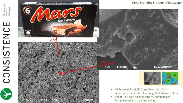 Freeze-fracturing SEM imaging of Mars Ice Cream. By Jaap Nijsse, www.Consistence.nl