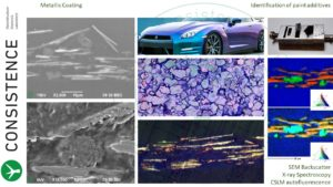 SEM and confocal images of metallic coating, by Consistence Microstructure Research Laboratory